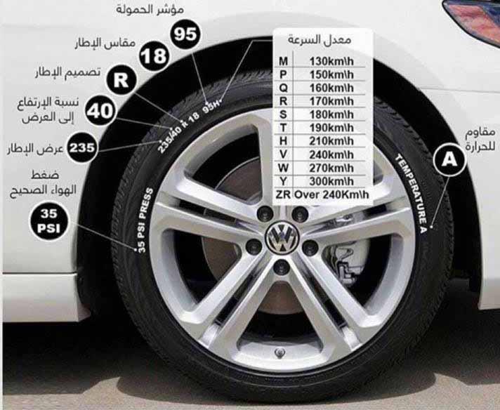 066d8c8fd9dcf أمور عليك معرفتها قبل شراء اطارات السيارات